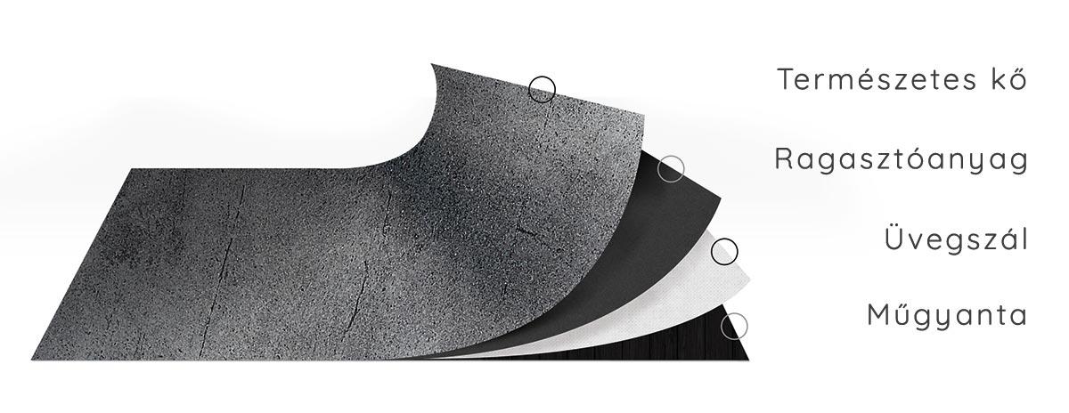 LiteStone kőfurnér burkolat rétegek