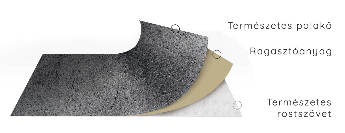 EcoStone kőfurnér burkolat rétegek